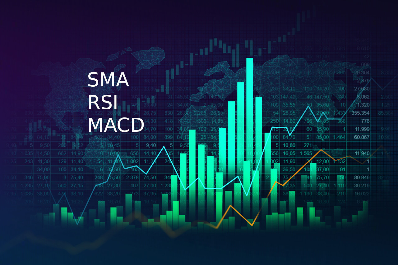 How to connect the SMA, the RSI and the MACD for a successful trading strategy in Pocket Option